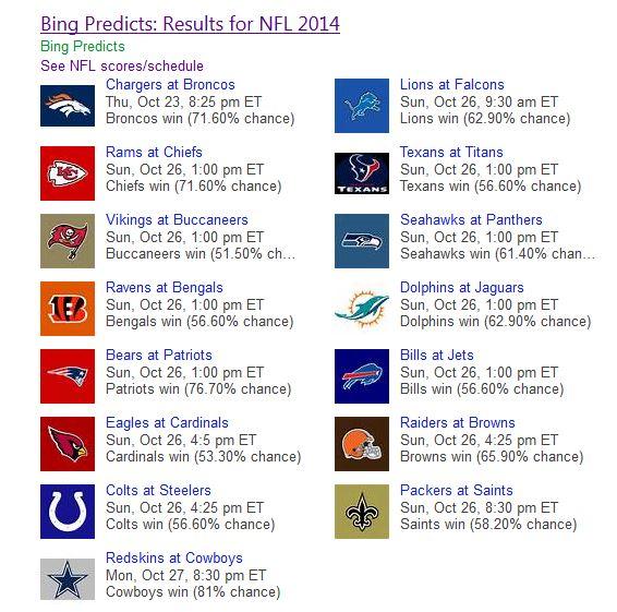 week 8 bing predicts