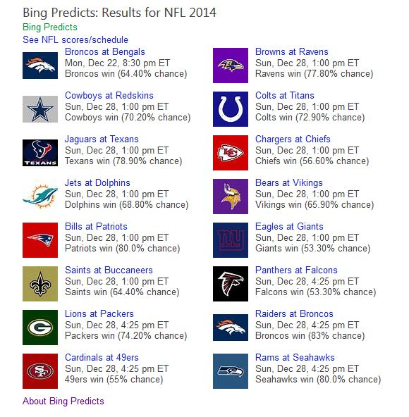 bing predicts week 17 w out monday night game