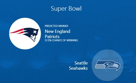 bing predicts super bowl
