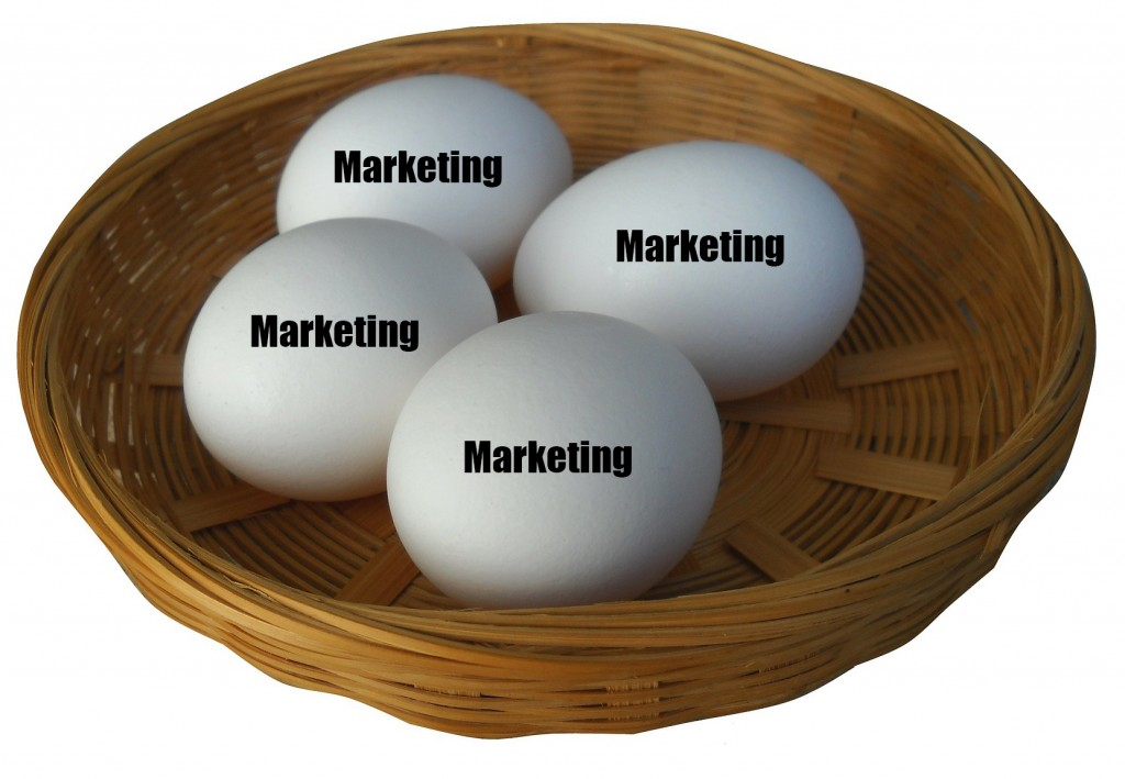 marketing basket