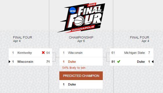 bing predicts finals