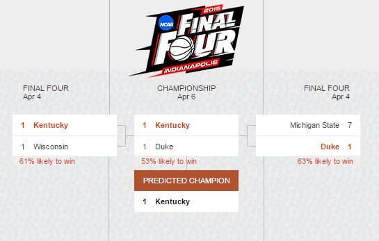 final four updated