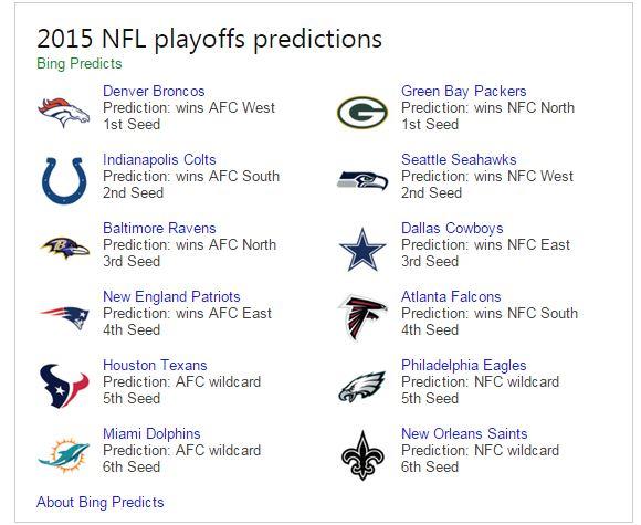bing predicts nfl 2015 playoffs
