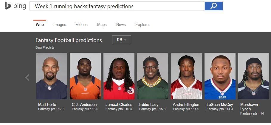bing predicts fantasy football 2015