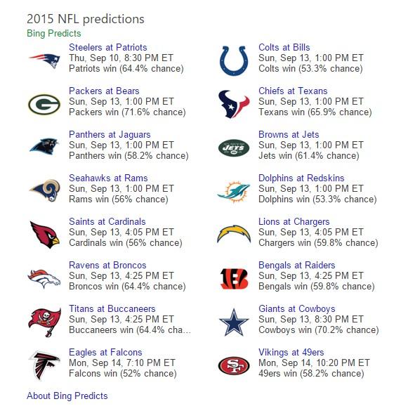 bing predicts nfl 2015 week 1