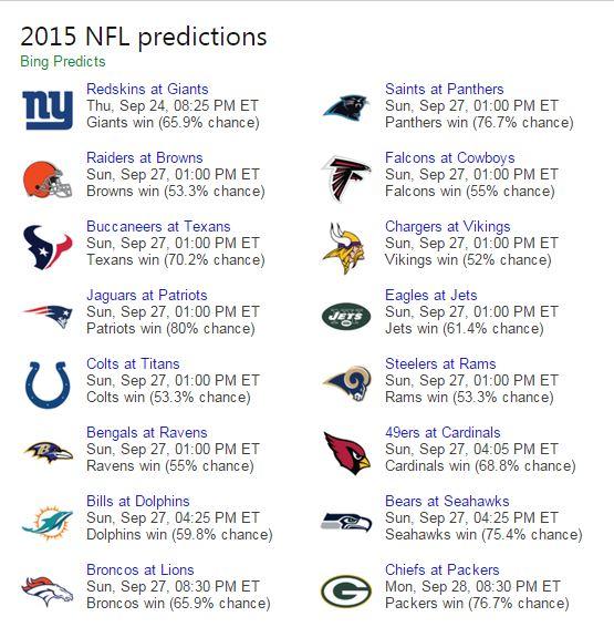 bing predicts week 3 2015