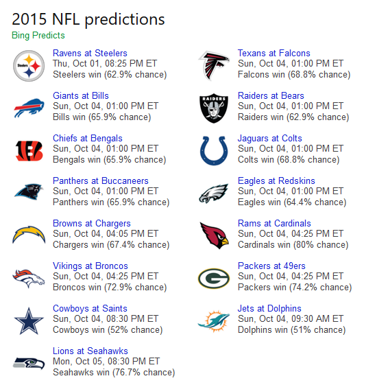 bing predicts nfl week 4