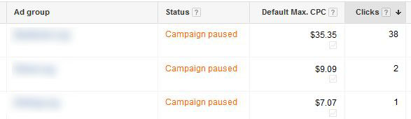 adwords ads paused