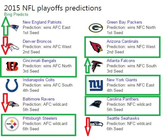 bing nfl playoff picture after week 5