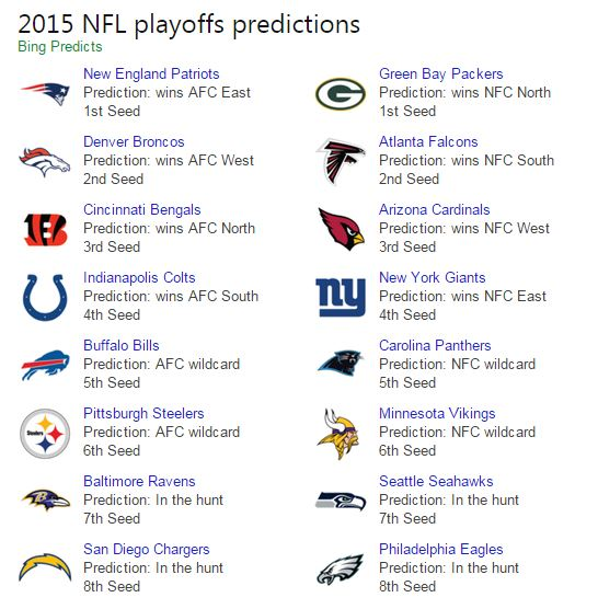 bing nfl playoff predictions week 6