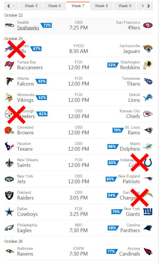 bing predicts week 7 results