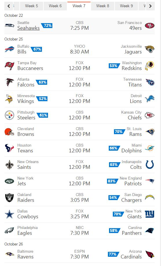 bing predicts week 7