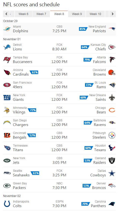 bing predicts week 8 preview