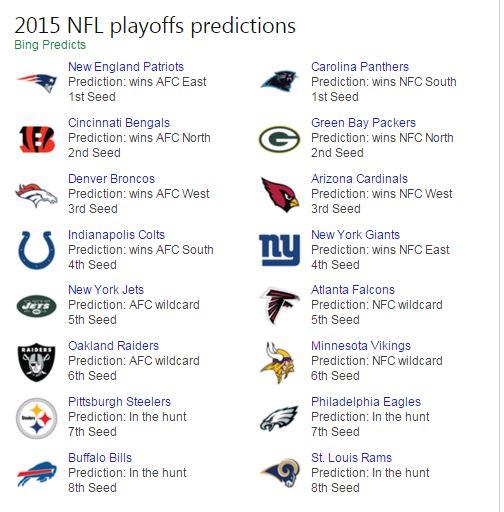 Bing Nfl Playoffs updated week 10