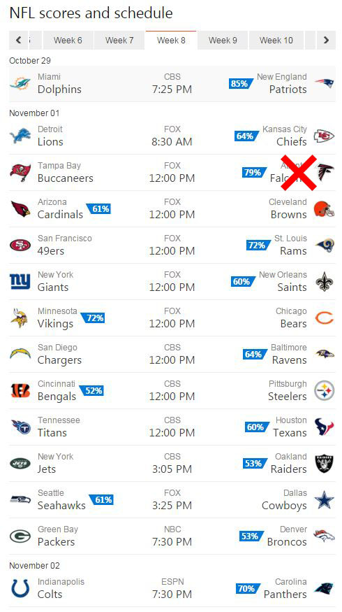 bing predicts week 8 results