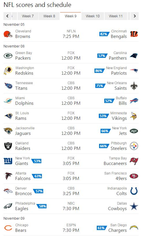 bing predicts week 9 preview