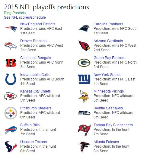 bing predicts playoff picture week 13