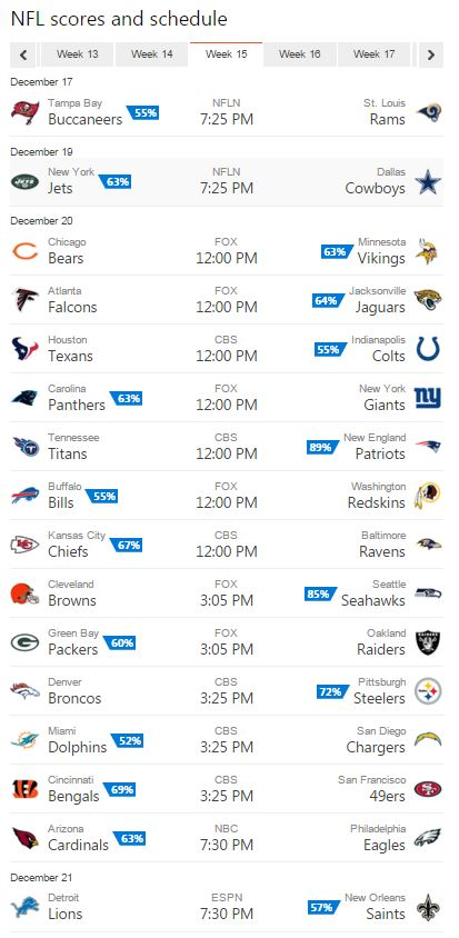 bing predicts week 15 preview