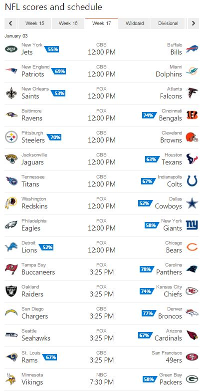 bing predicts week 17 preview