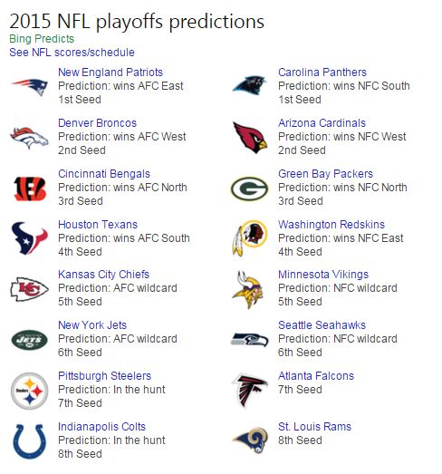 playoff predictions bing week 17