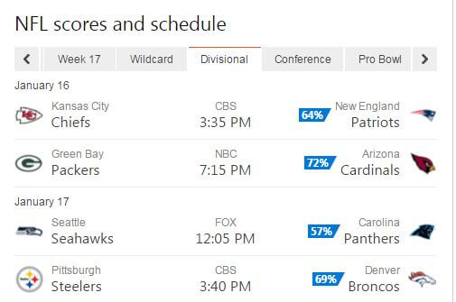 bing predicts divisional preview