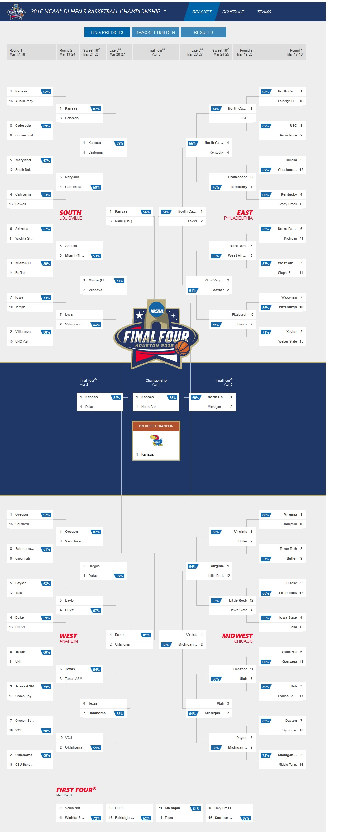 bing predicts full bracket