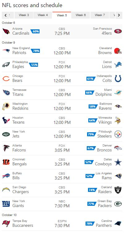 bing predicts nfl week 5 2016