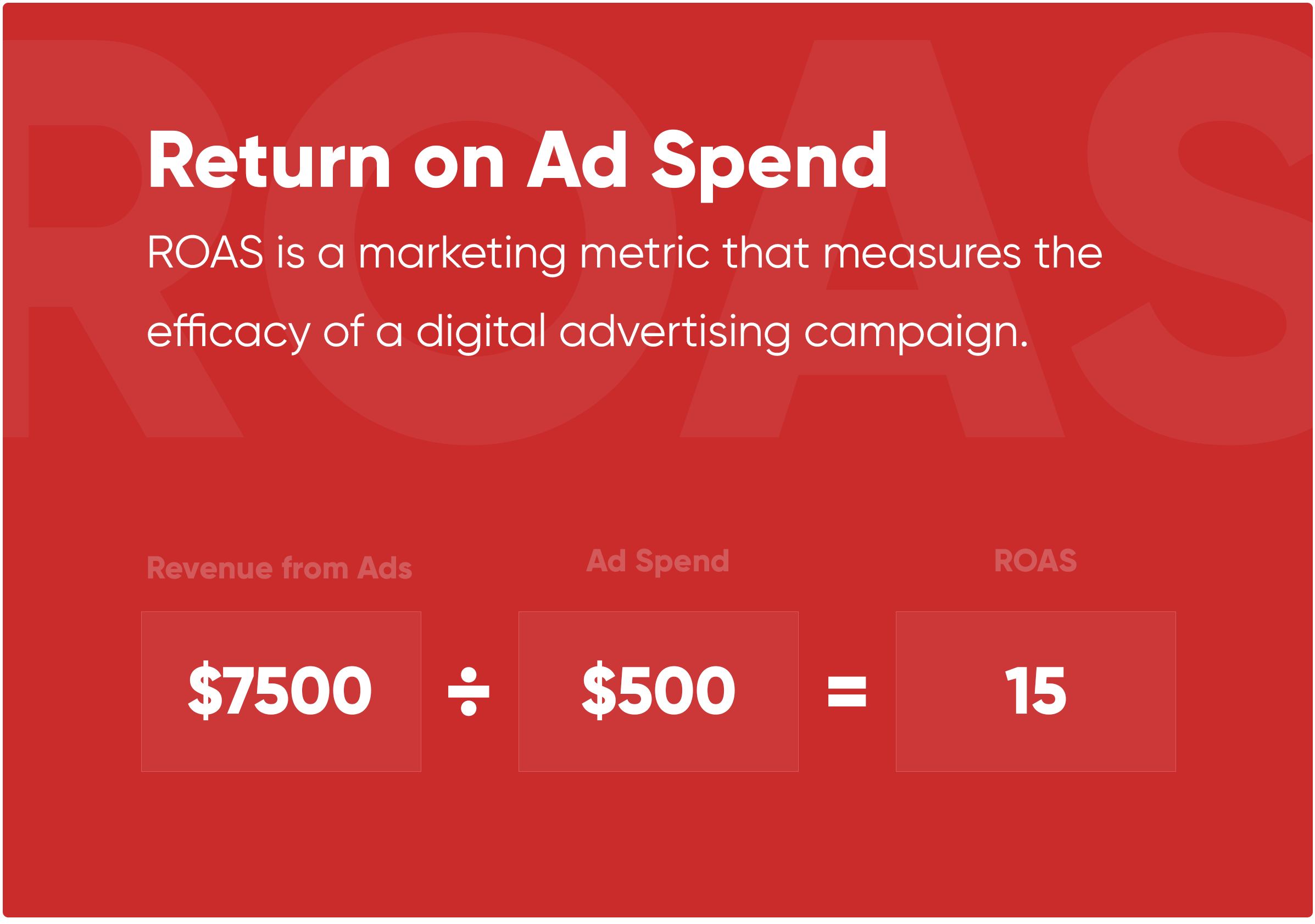 What is Return on Ad Spend (ROAS)
