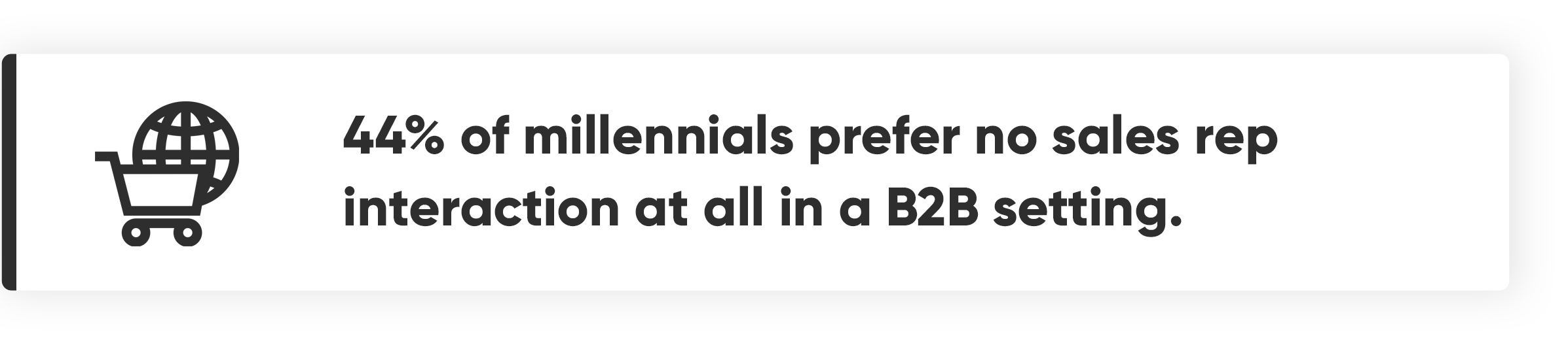 44% of millennials prefer no sales rep interaction at all in a B2B setting.