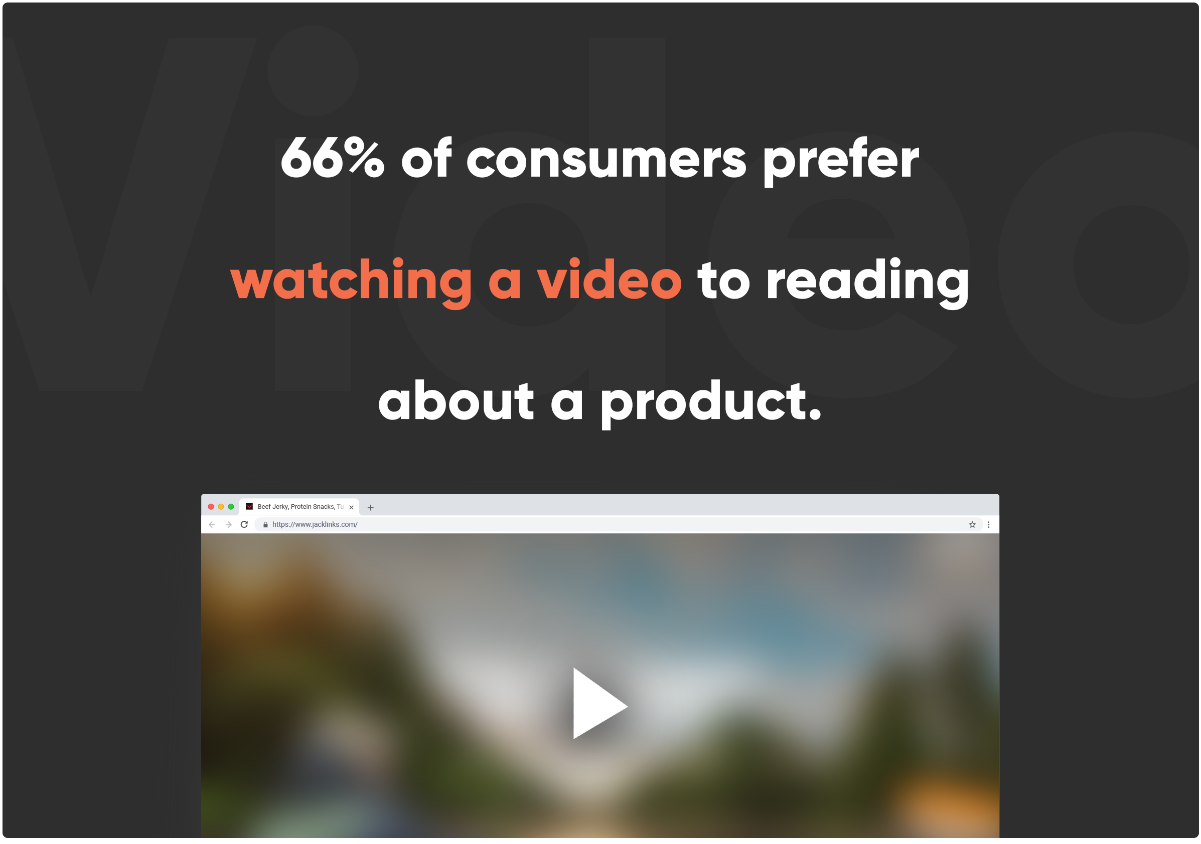 66% of consumers prefer watching a video to reading about a product