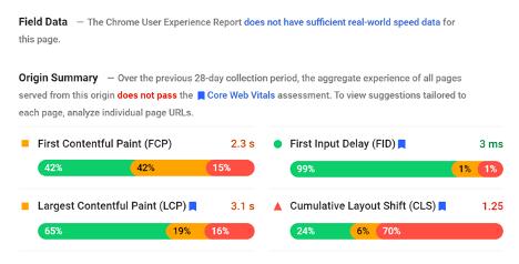Core Web Vitals data