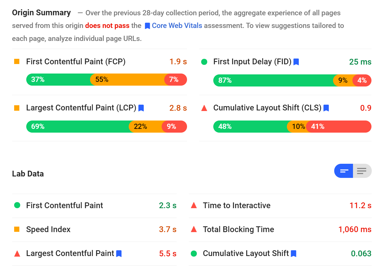 page speed insights result