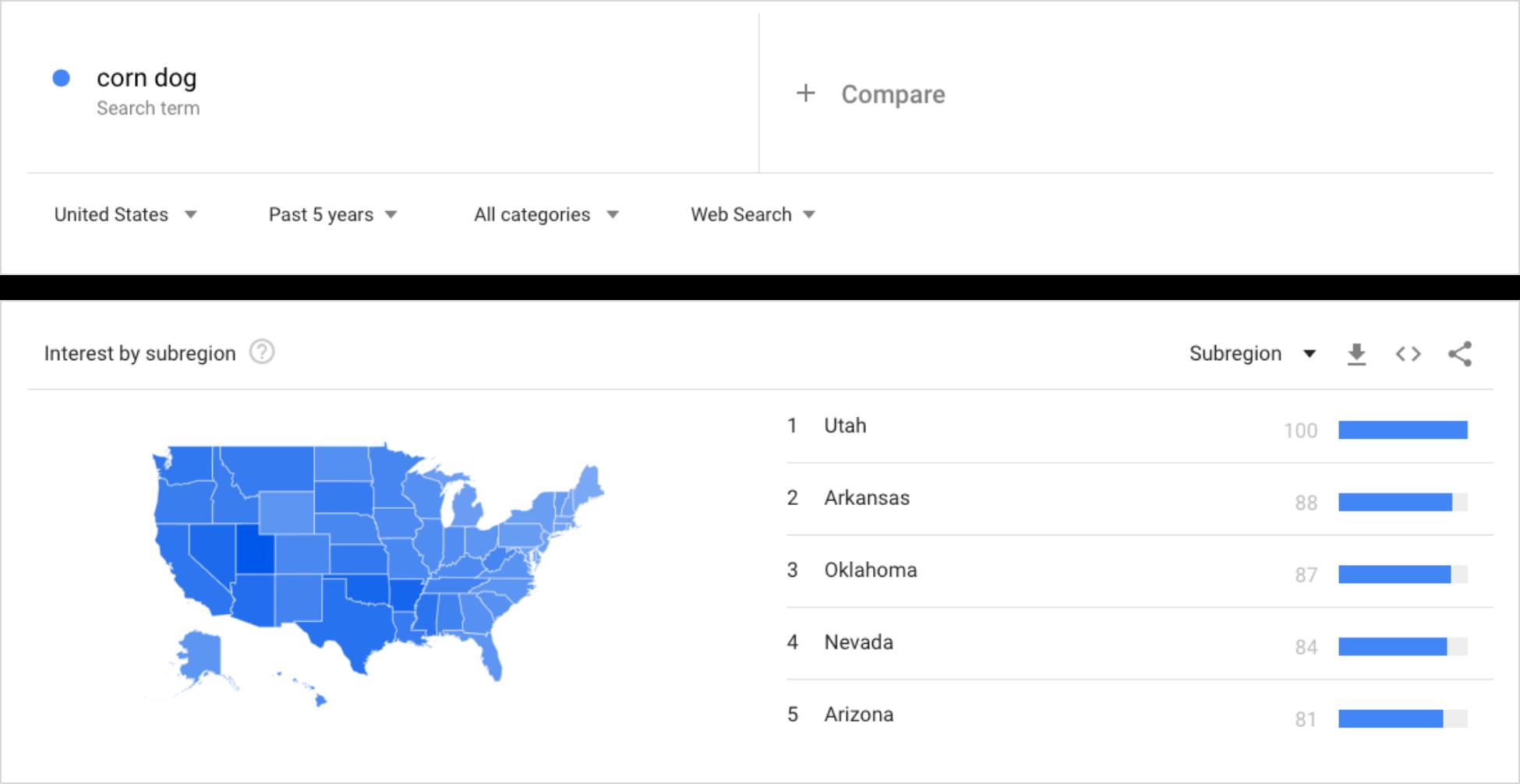 Corn dog - interest by region