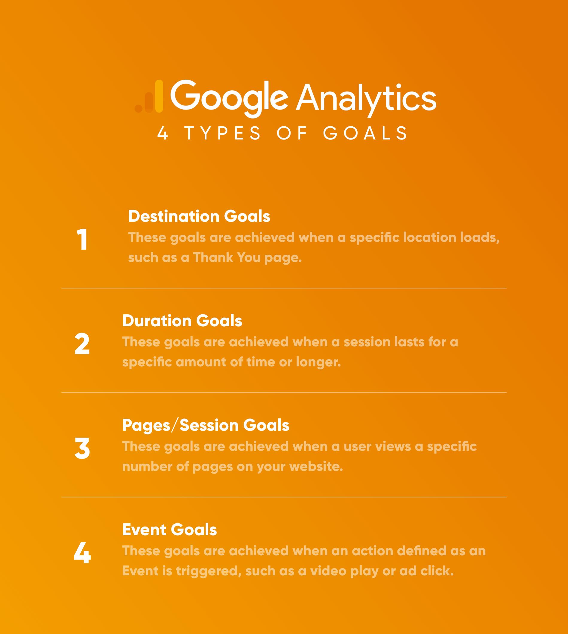 Google Analytics - 4 Types of Goals